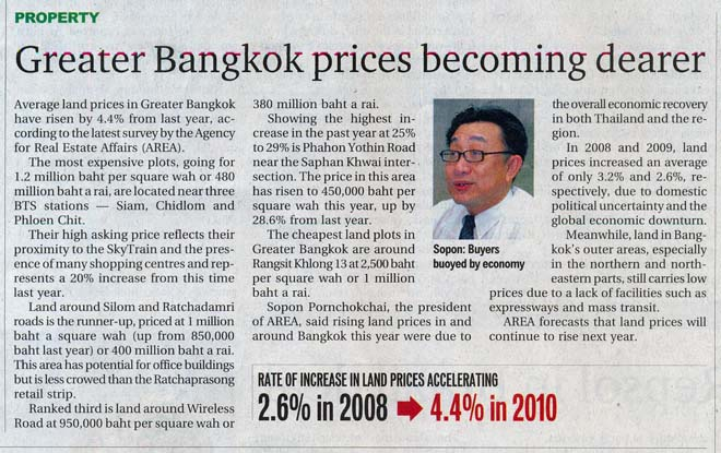 thailand lessons & tutoring - bangkok.craigslist.org